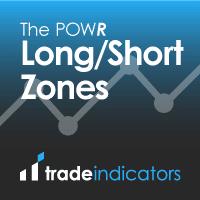 Trade-Indicators-Long-Short-Zones