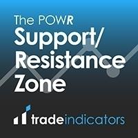 Trade-Indicators-Support-Resistance-Zones