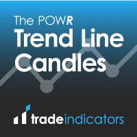 Trade-Indicators-Trend-Line-Candles